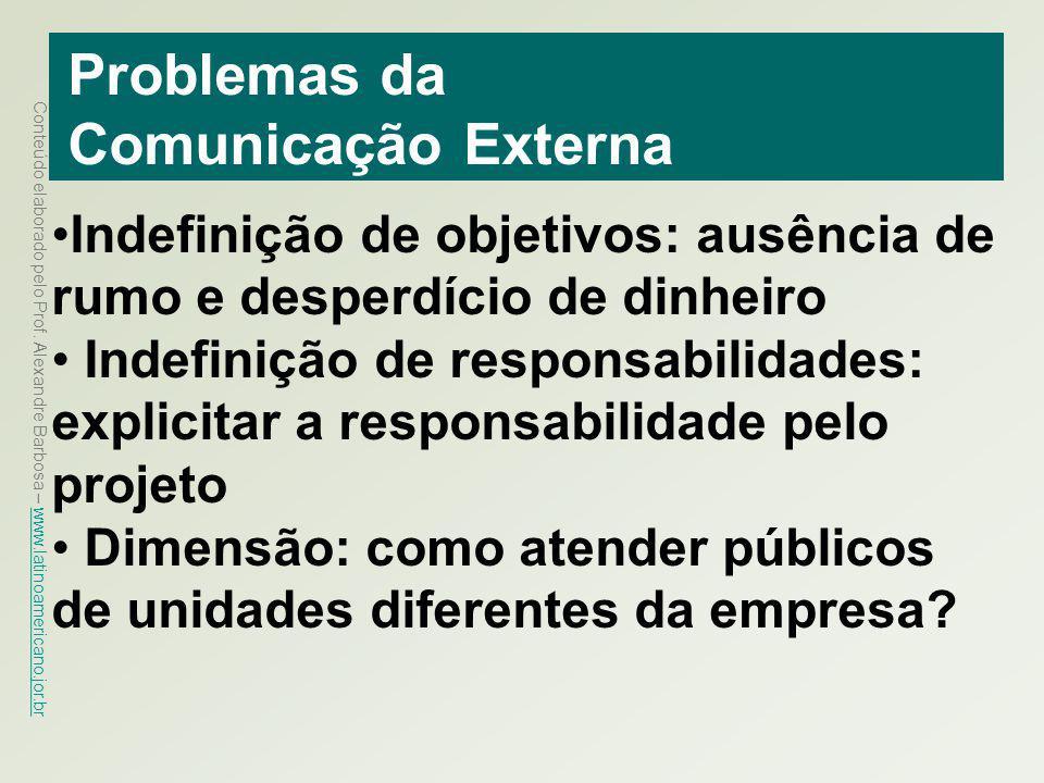 Conteúdo elaborado pelo Prof. Alexandre Barbosa – www.latinoamericano.jor.br www.latinoamericano.jor.br Problemas da Comunicação Externa Indefinição d