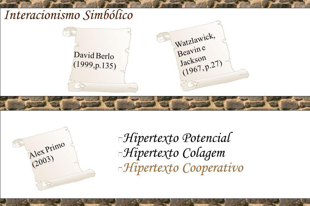 Interacionismo Simbólico Watzlawick, Beavin e Jackson (1967, p.27) David Berlo (1999,p.135) Alex Primo (2003) Hipertexto Potencial Hipertexto Colagem