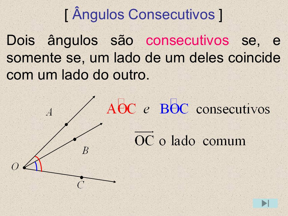 [ Ângulos Adjacentes ] Dois ângulos consecutivos são adjacentes se, e somente se, não têm pontos internos comuns.