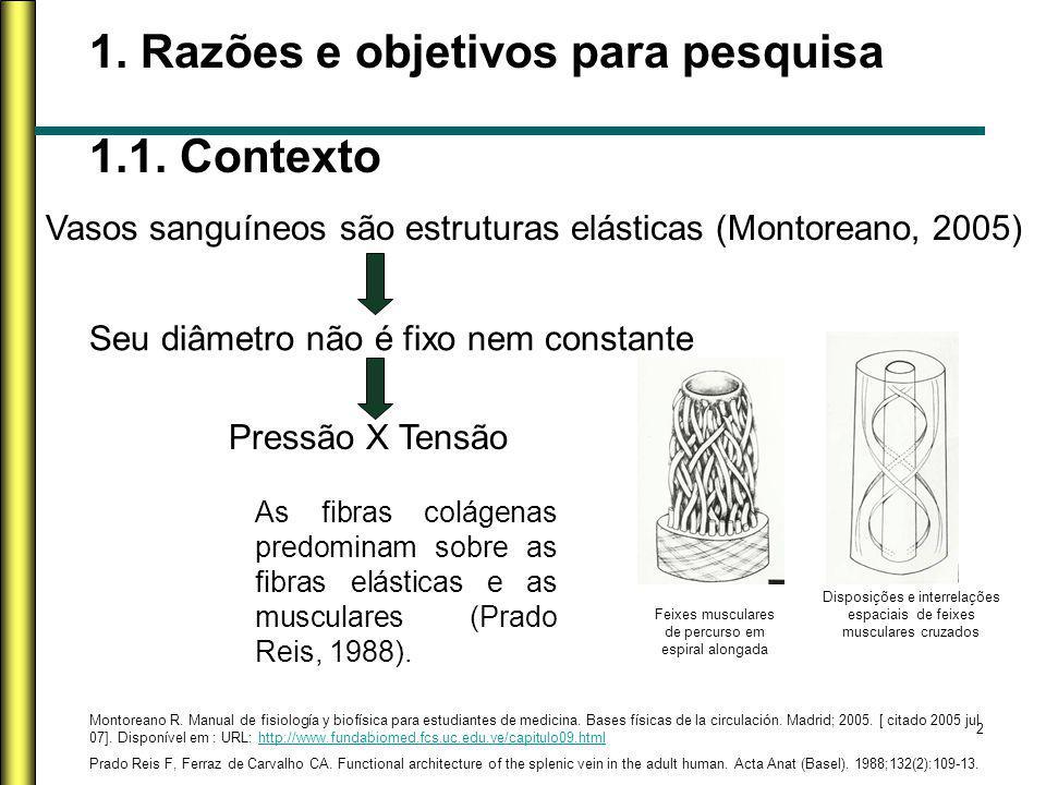 2 Vasos sanguíneos são estruturas elásticas (Montoreano, 2005) Seu diâmetro não é fixo nem constante 1. Razões e objetivos para pesquisa 1.1. Contexto