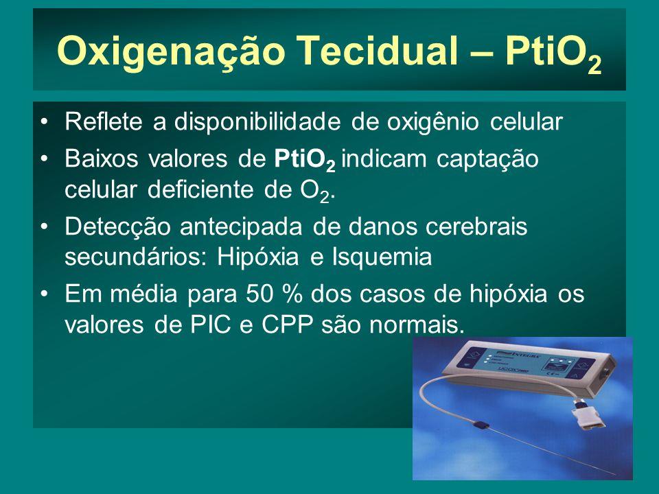 Oxigenação Tecidual – PtiO 2 Reflete a disponibilidade de oxigênio celular Baixos valores de PtiO 2 indicam captação celular deficiente de O 2. Detecç