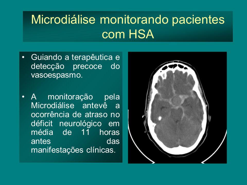 Microdiálise monitorando pacientes com HSA Guiando a terapêutica e detecção precoce do vasoespasmo. A monitoração pela Microdiálise antevê a ocorrênci