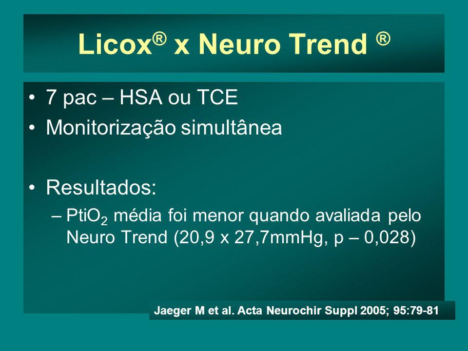 Licox ® x Neuro Trend ® 7 pac – HSA ou TCE Monitorização simultânea Resultados: –PtiO 2 média foi menor quando avaliada pelo Neuro Trend (20,9 x 27,7mmHg, p – 0,028) Jaeger M et al.
