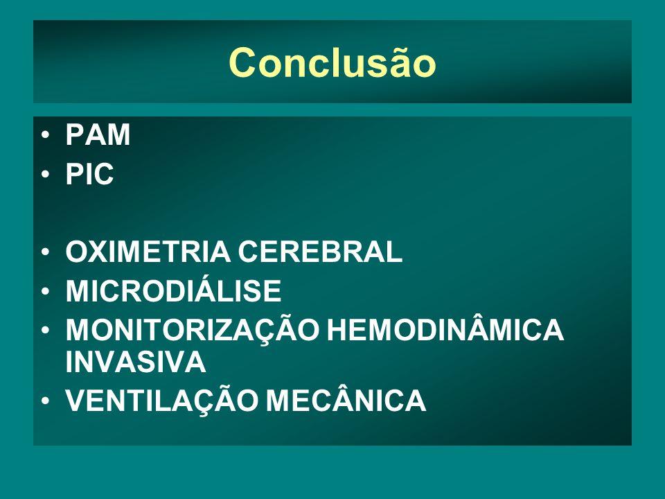 Conclusão PAM PIC OXIMETRIA CEREBRAL MICRODIÁLISE MONITORIZAÇÃO HEMODINÂMICA INVASIVA VENTILAÇÃO MECÂNICA