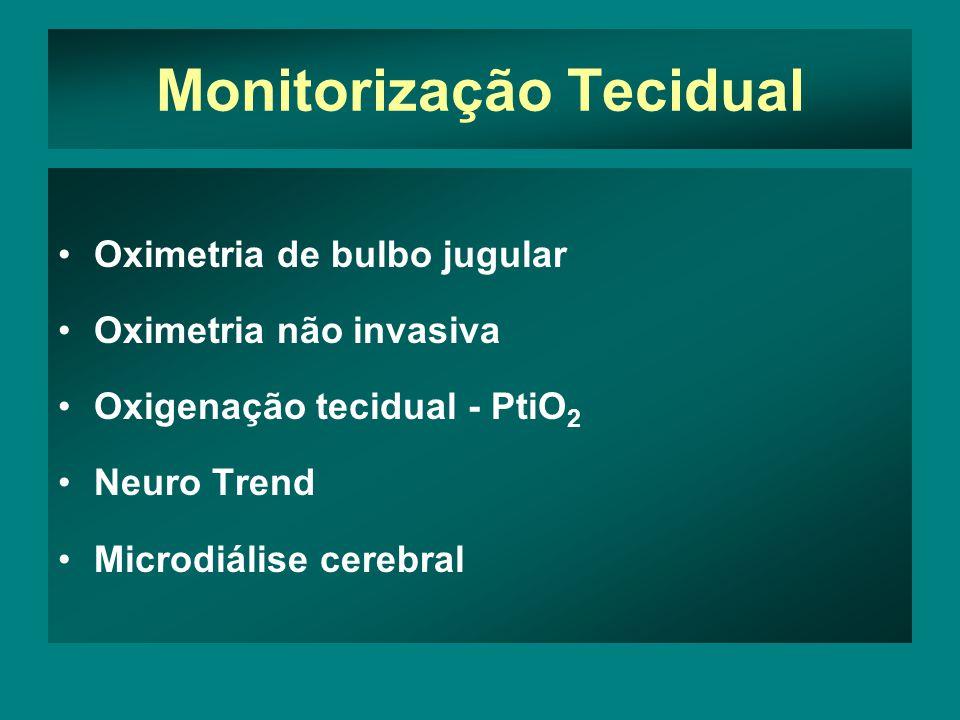 Monitorização Tecidual Oximetria de bulbo jugular Oximetria não invasiva Oxigenação tecidual - PtiO 2 Neuro Trend Microdiálise cerebral