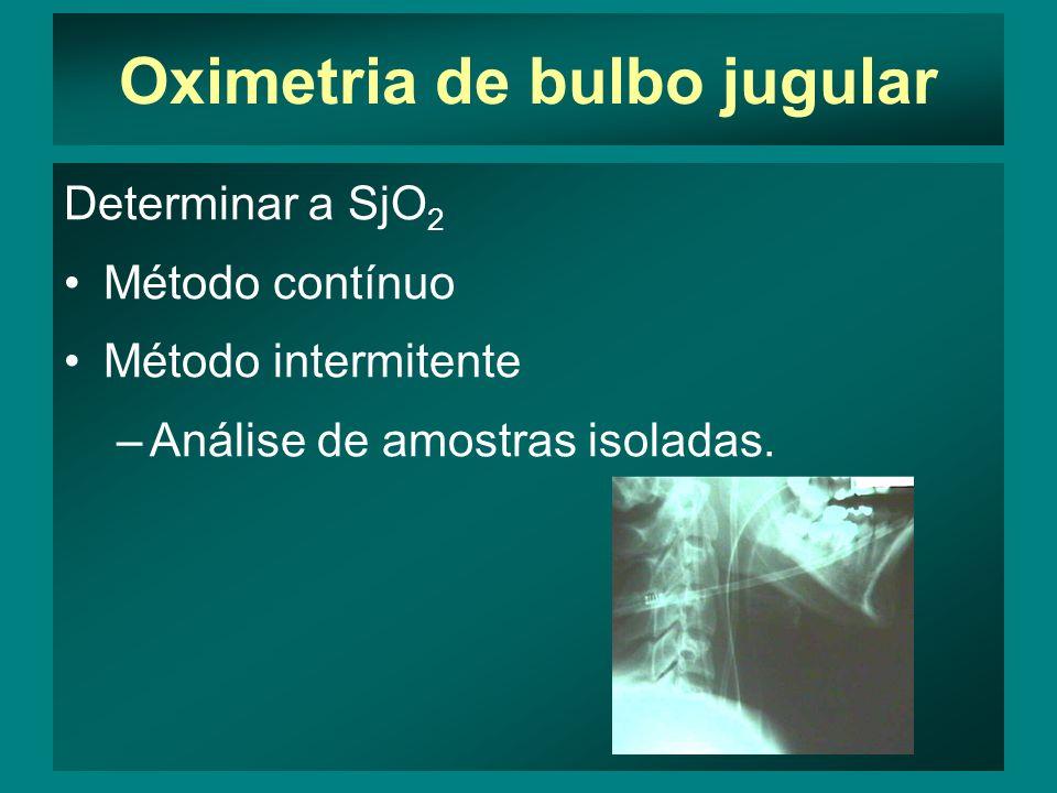 Oximetria de bulbo jugular Determinar a SjO 2 Método contínuo Método intermitente –Análise de amostras isoladas.
