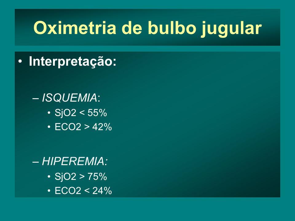 Oximetria de bulbo jugular Interpretação: –ISQUEMIA: SjO2 < 55% ECO2 > 42% –HIPEREMIA: SjO2 > 75% ECO2 < 24%