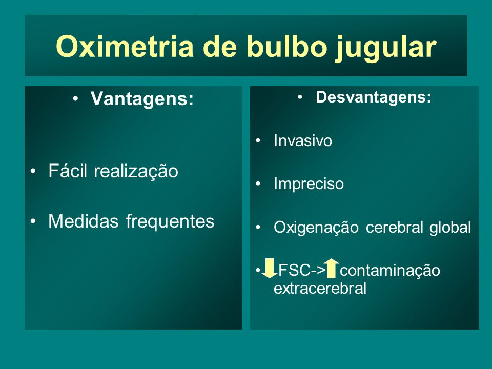 Oximetria de bulbo jugular Vantagens: Fácil realização Medidas frequentes Desvantagens: Invasivo Impreciso Oxigenação cerebral global FSC-> contaminação extracerebral
