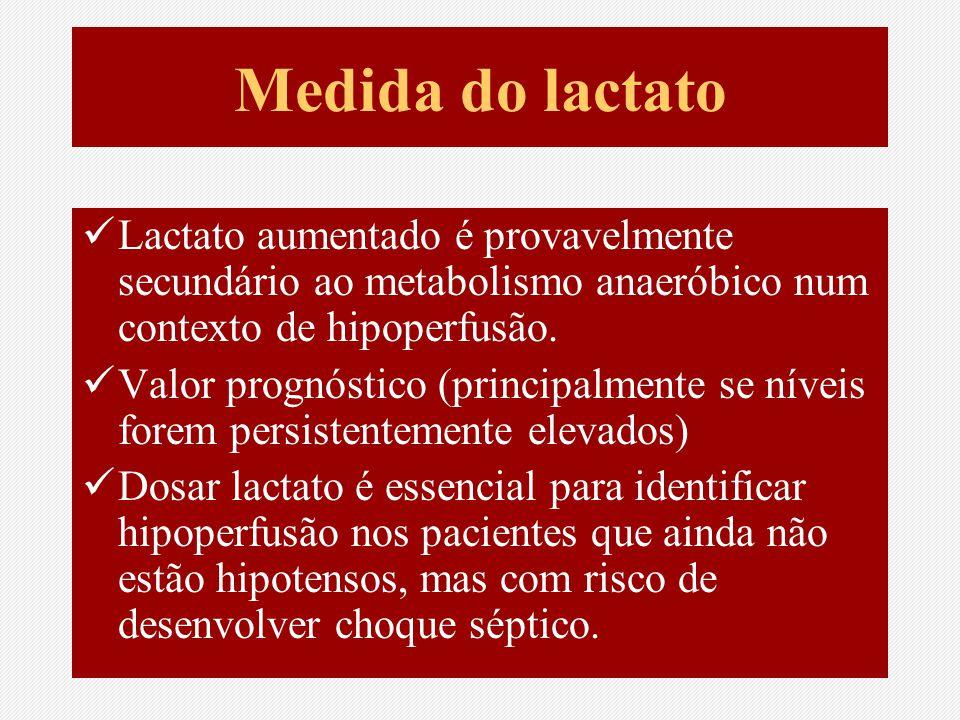 Medida do lactato Lactato aumentado é provavelmente secundário ao metabolismo anaeróbico num contexto de hipoperfusão. Valor prognóstico (principalmen