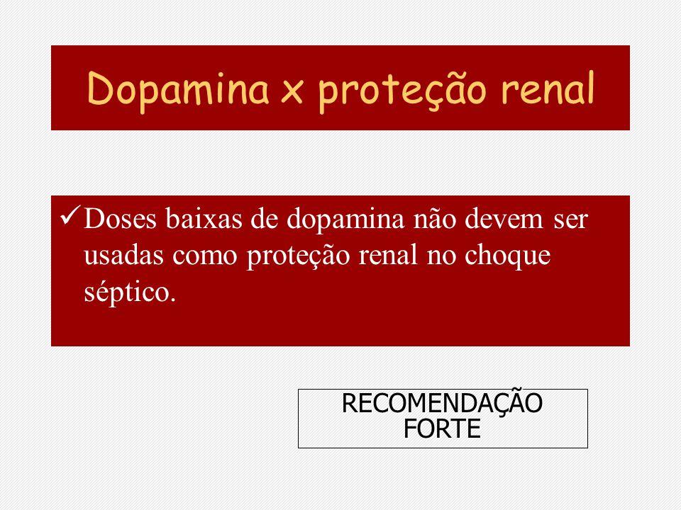 Dopamina x proteção renal Doses baixas de dopamina não devem ser usadas como proteção renal no choque séptico. RECOMENDAÇÃO FORTE