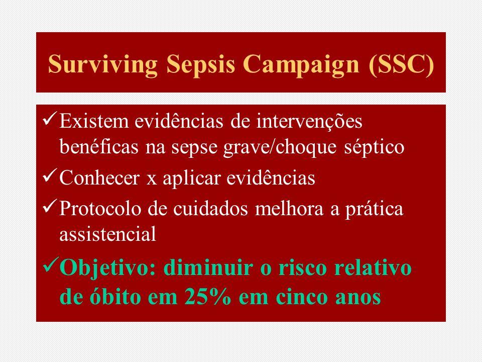 Surviving Sepsis Campaign (SSC) Existem evidências de intervenções benéficas na sepse grave/choque séptico Conhecer x aplicar evidências Protocolo de