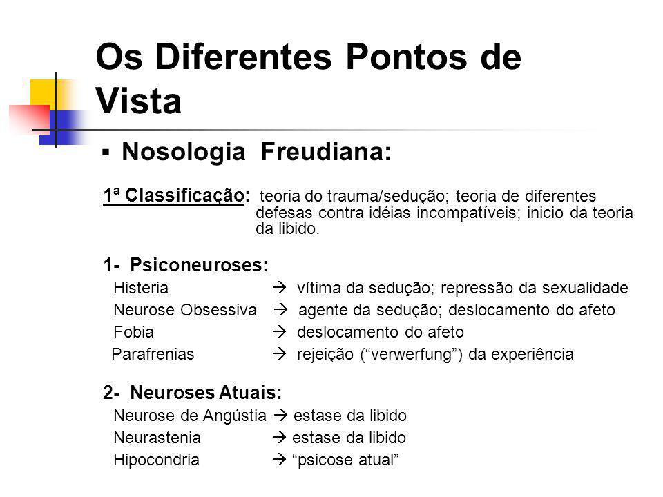 Nosologia Freudiana: 1ª Classificação: teoria do trauma/sedução; teoria de diferentes defesas contra idéias incompatíveis; inicio da teoria da libido.