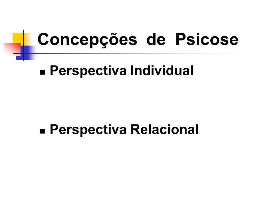 Perspectiva Individual Perspectiva Relacional Concepções de Psicose