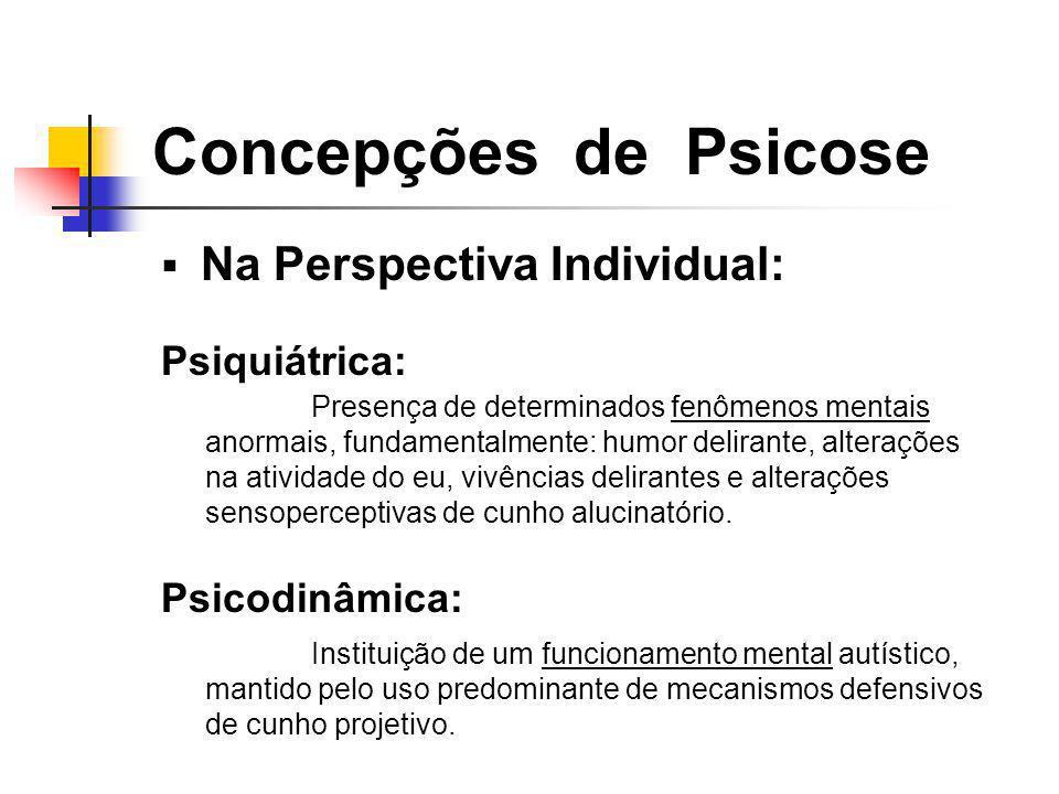 Na Perspectiva Individual: Psiquiátrica: Psicodinâmica: Instituição de um funcionamento mental autístico, mantido pelo uso predominante de mecanismos