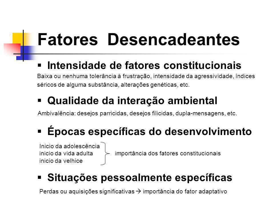 Fatores Desencadeantes Intensidade de fatores constitucionais Qualidade da interação ambiental Épocas específicas do desenvolvimento Situações pessoal