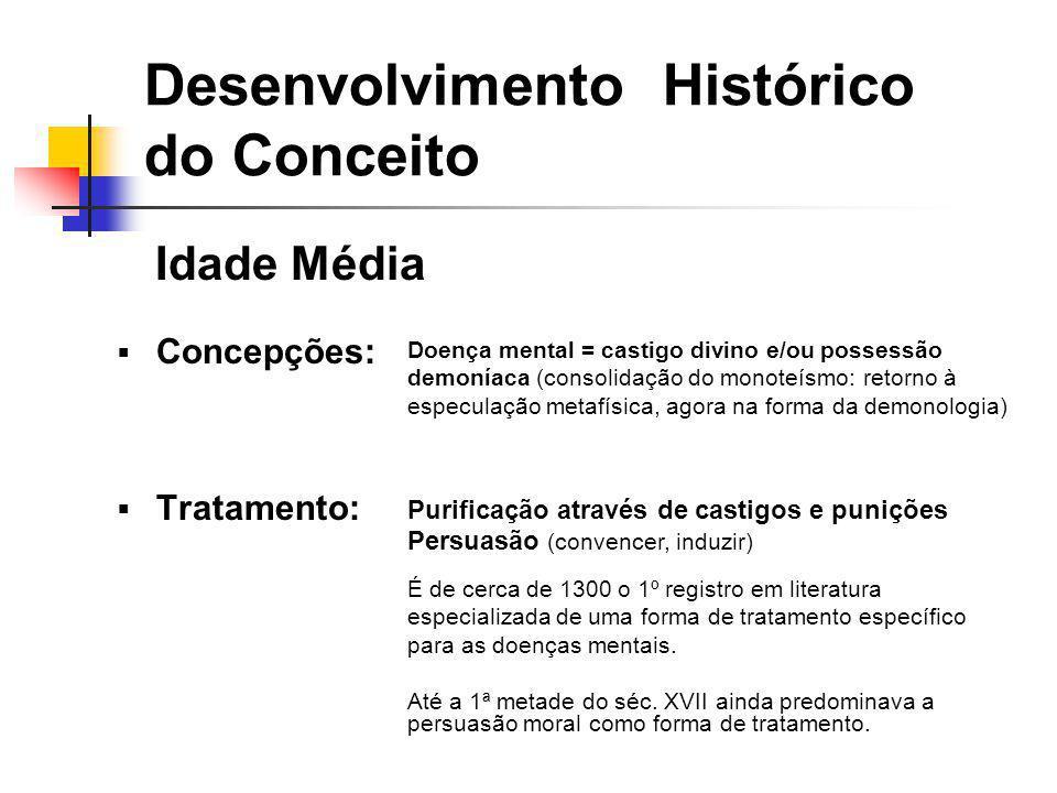 Idade Média Concepções: Tratamento: Desenvolvimento Histórico do Conceito Doença mental = castigo divino e/ou possessão demoníaca (consolidação do mon