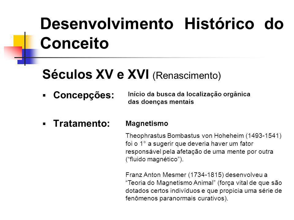 Séculos XV e XVI (Renascimento) Concepções: Tratamento: Desenvolvimento Histórico do Conceito Início da busca da localização orgânica das doenças ment