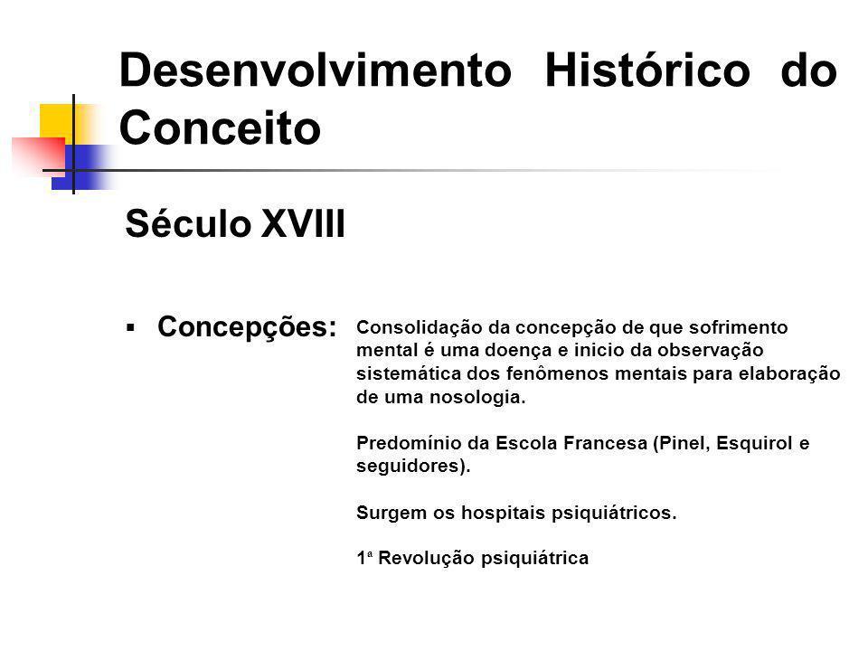 Século XVIII Concepções: Desenvolvimento Histórico do Conceito Consolidação da concepção de que sofrimento mental é uma doença e inicio da observação