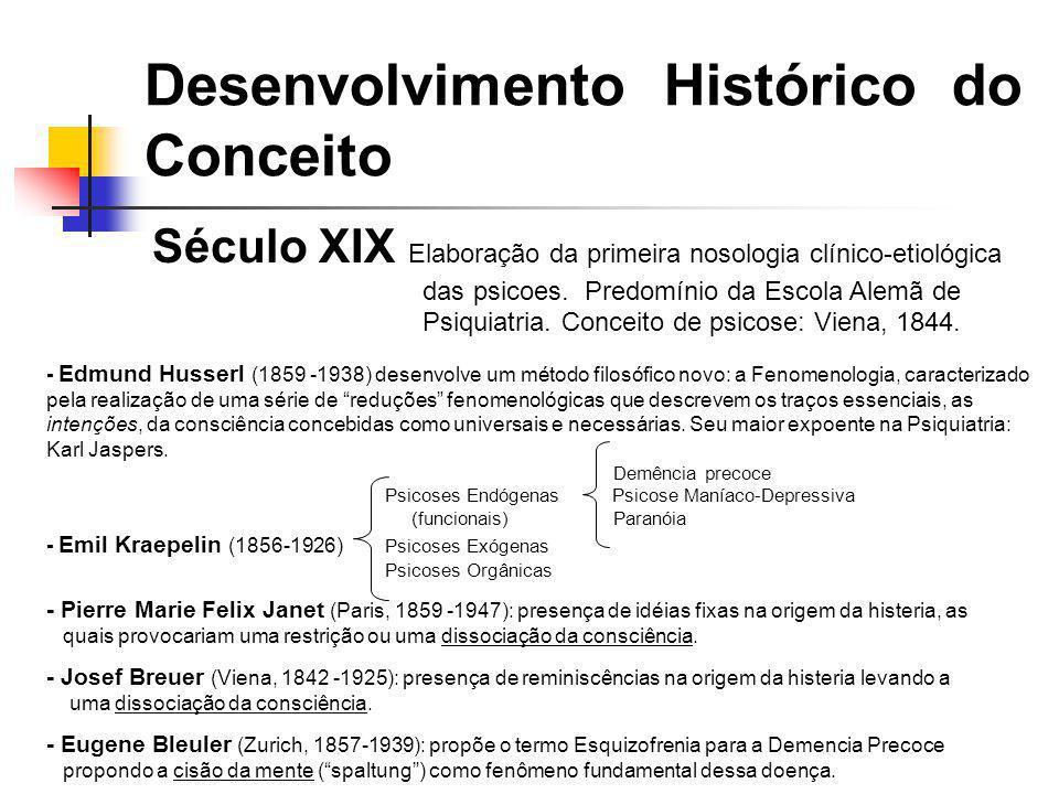 Desenvolvimento Histórico do Conceito Século XIX Elaboração da primeira nosologia clínico-etiológica das psicoes. Predomínio da Escola Alemã de Psiqui