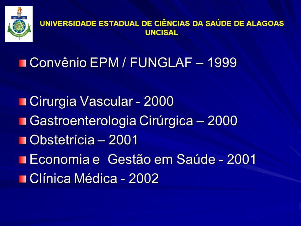 UNIVERSIDADE ESTADUAL DE CIÊNCIAS DA SAÚDE DE ALAGOAS UNCISAL Convênio UNIFESP / UNCISAL – 2006 Ciências da Saúde EnfermagemReabilitação Distúrbio de Comunicação Humana Pediatria