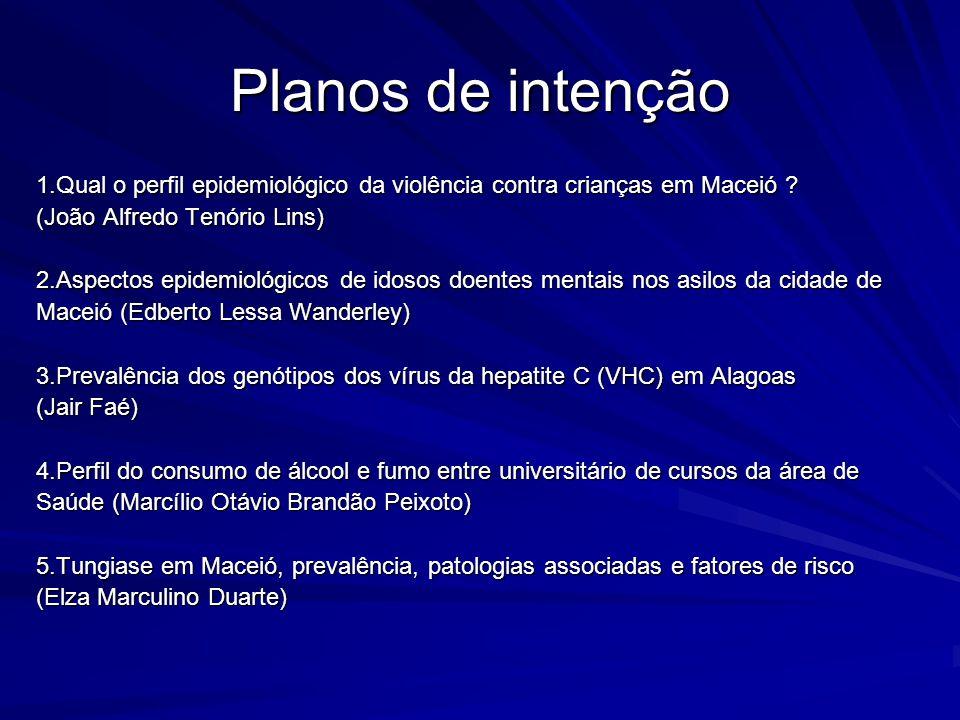 Planos de intenção 1.Qual o perfil epidemiológico da violência contra crianças em Maceió .
