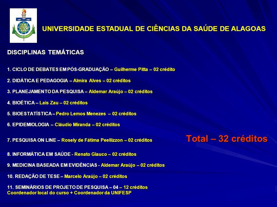 DISCIPLINAS TEMÁTICAS 1.CICLO DE DEBATES EM PÓS-GRADUAÇÃO – Guilherme Pitta – 02 crédito 2.