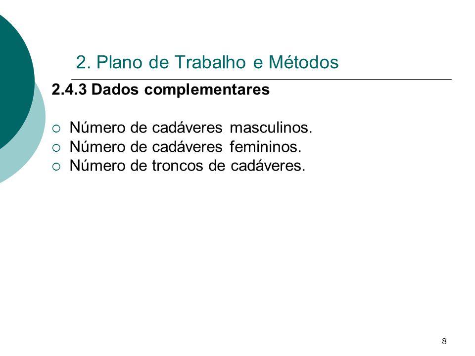 8 2. Plano de Trabalho e Métodos 2.4.3 Dados complementares Número de cadáveres masculinos. Número de cadáveres femininos. Número de troncos de cadáve