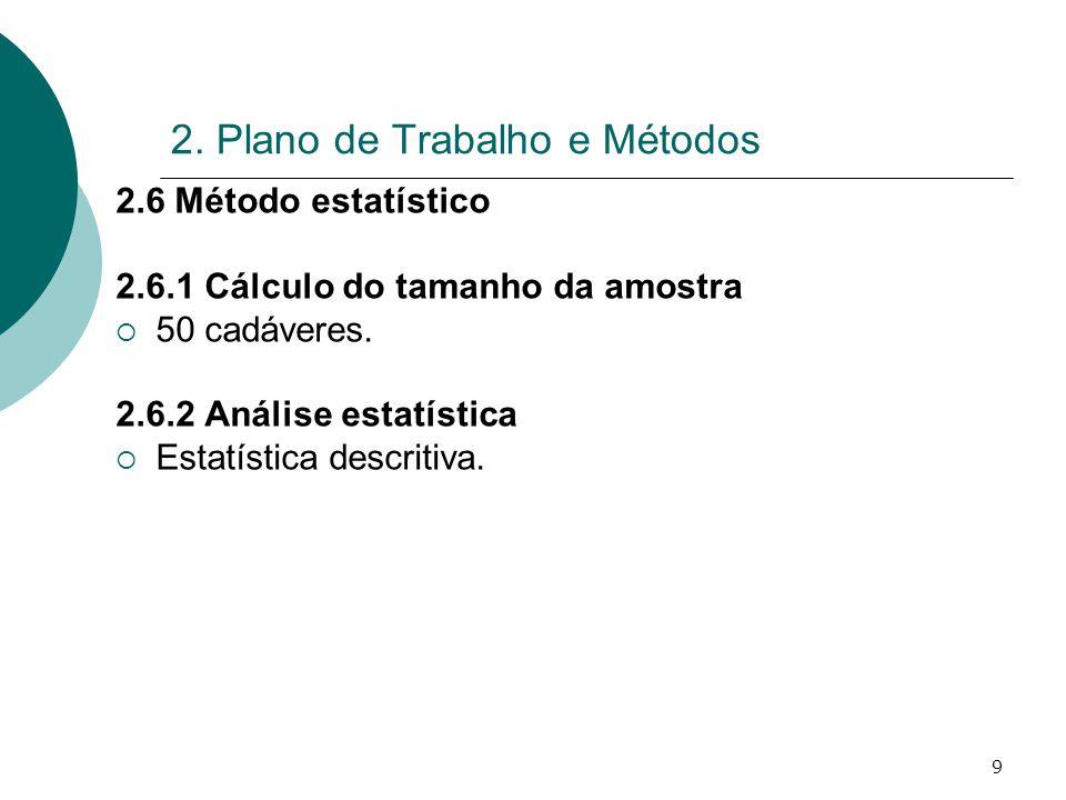 9 2. Plano de Trabalho e Métodos 2.6 Método estatístico 2.6.1 Cálculo do tamanho da amostra 50 cadáveres. 2.6.2 Análise estatística Estatística descri