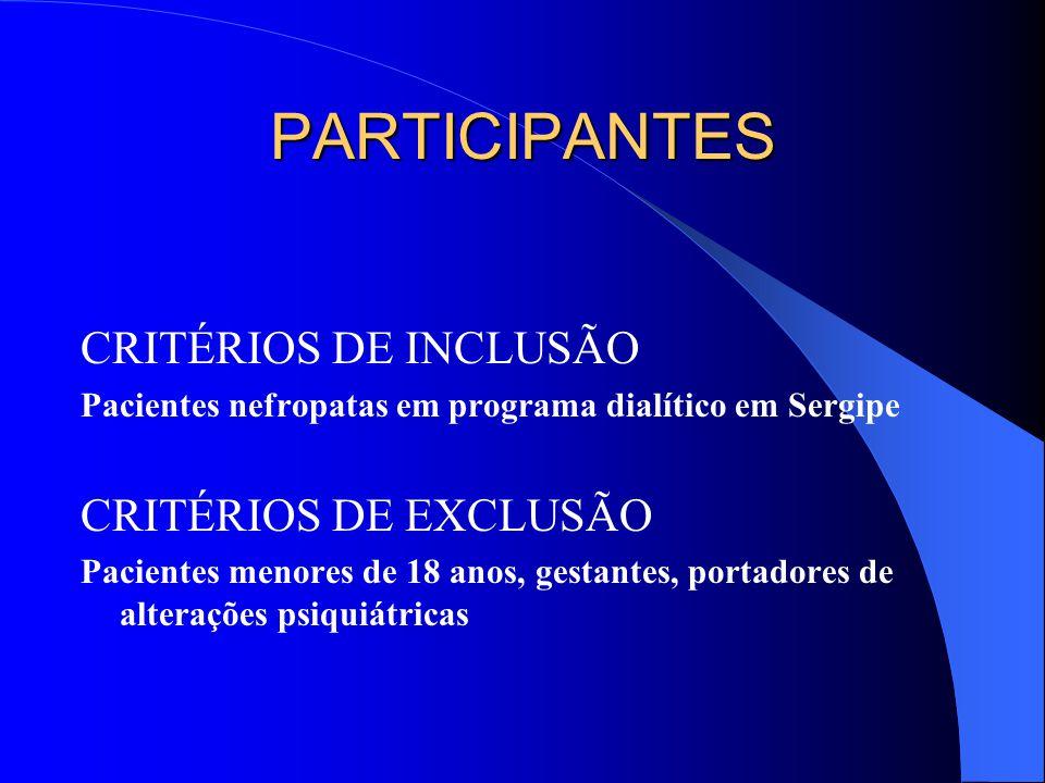 PARTICIPANTES CRITÉRIOS DE INCLUSÃO Pacientes nefropatas em programa dialítico em Sergipe CRITÉRIOS DE EXCLUSÃO Pacientes menores de 18 anos, gestante