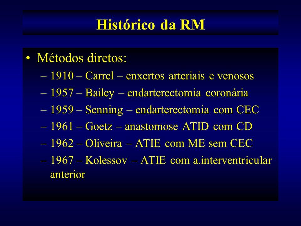 Histórico da RM Métodos diretos: –1910 – Carrel – enxertos arteriais e venosos –1957 – Bailey – endarterectomia coronária –1959 – Senning – endarterec