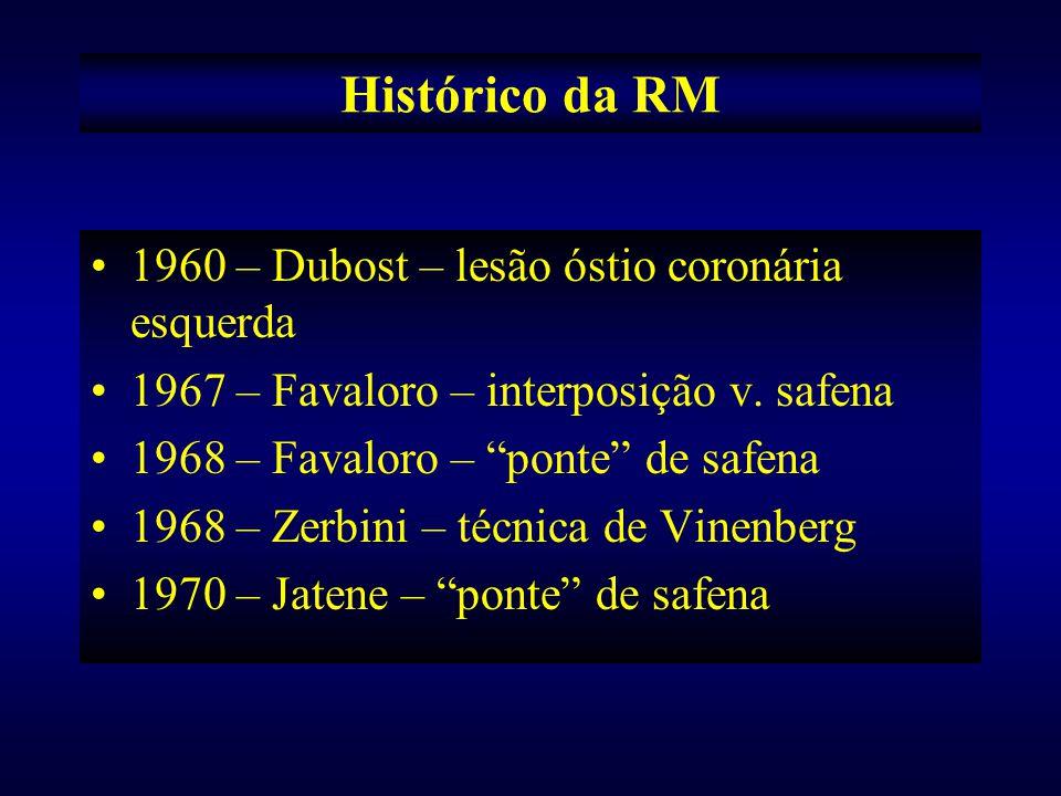 Histórico da RM 1960 – Dubost – lesão óstio coronária esquerda 1967 – Favaloro – interposição v. safena 1968 – Favaloro – ponte de safena 1968 – Zerbi