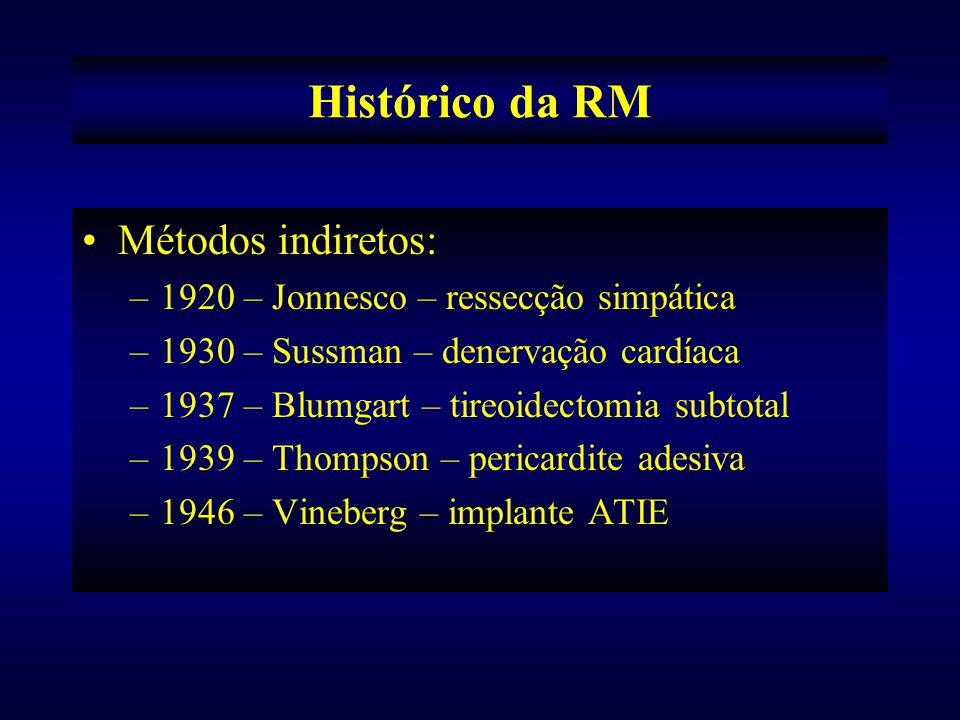 Histórico da RM Métodos indiretos: –1920 – Jonnesco – ressecção simpática –1930 – Sussman – denervação cardíaca –1937 – Blumgart – tireoidectomia subt