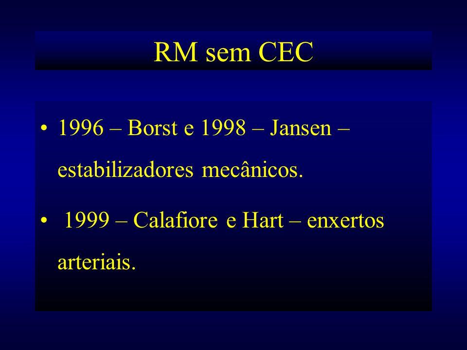 RM sem CEC 1996 – Borst e 1998 – Jansen – estabilizadores mecânicos. 1999 – Calafiore e Hart – enxertos arteriais.