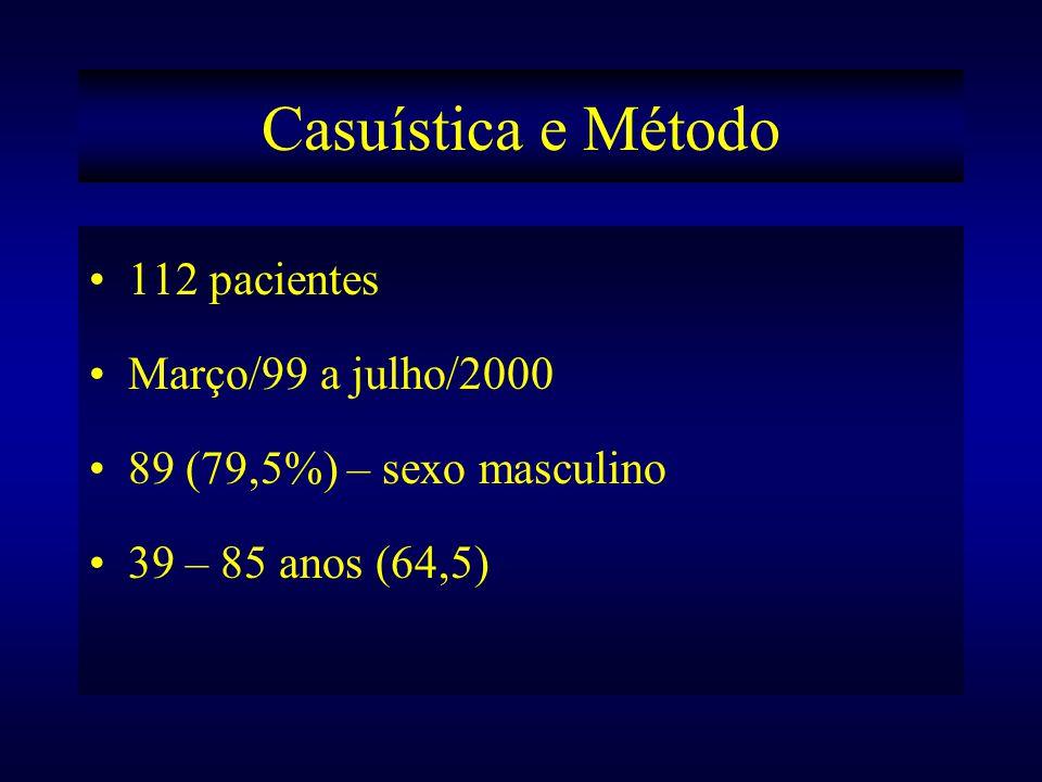 Casuística e Método 112 pacientes Março/99 a julho/2000 89 (79,5%) – sexo masculino 39 – 85 anos (64,5)