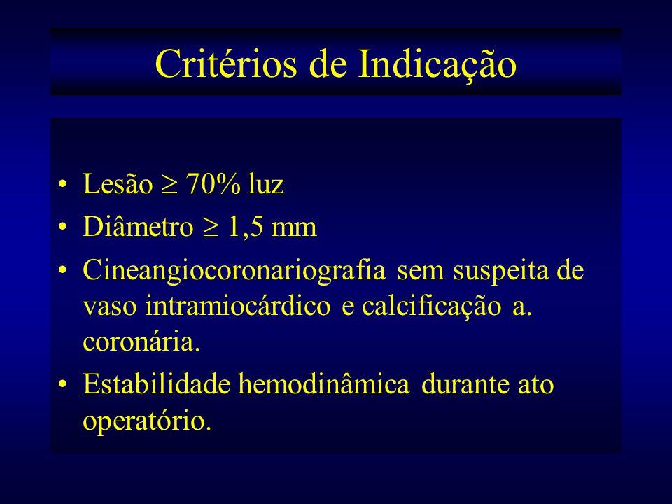 Critérios de Indicação Lesão 70% luz Diâmetro 1,5 mm Cineangiocoronariografia sem suspeita de vaso intramiocárdico e calcificação a. coronária. Estabi