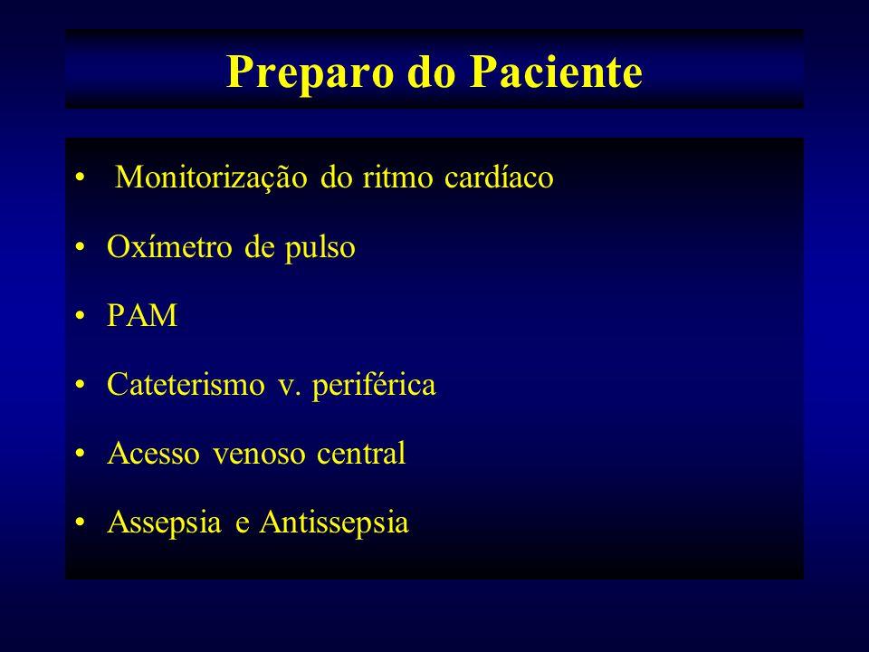 Preparo do Paciente Monitorização do ritmo cardíaco Oxímetro de pulso PAM Cateterismo v. periférica Acesso venoso central Assepsia e Antissepsia