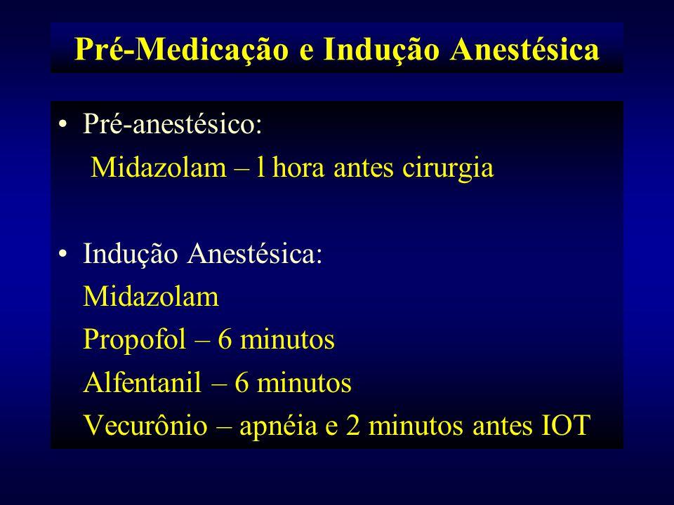 Pré-Medicação e Indução Anestésica Pré-anestésico: Midazolam – l hora antes cirurgia Indução Anestésica: Midazolam Propofol – 6 minutos Alfentanil – 6