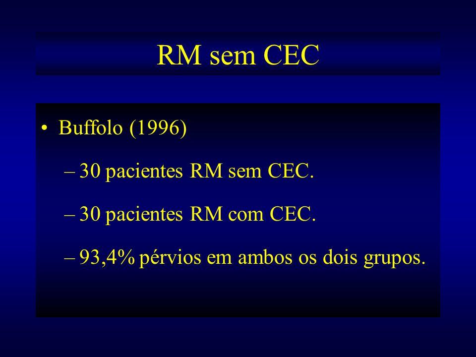 RM sem CEC Buffolo (1996) –30 pacientes RM sem CEC. –30 pacientes RM com CEC. –93,4% pérvios em ambos os dois grupos.