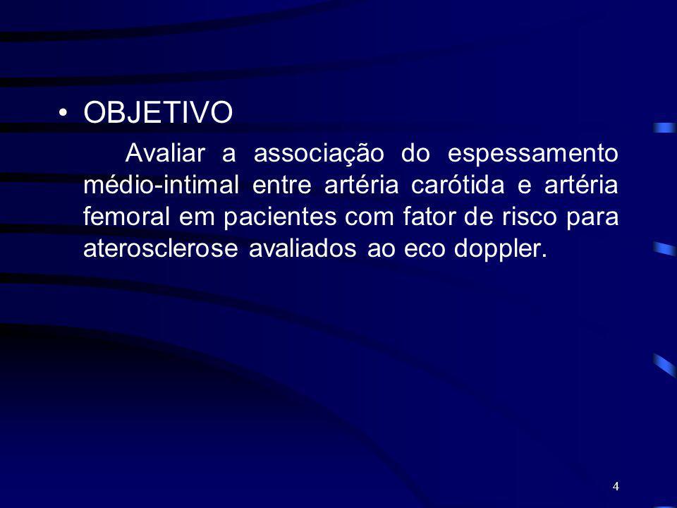 4 OBJETIVO Avaliar a associação do espessamento médio-intimal entre artéria carótida e artéria femoral em pacientes com fator de risco para ateroscler