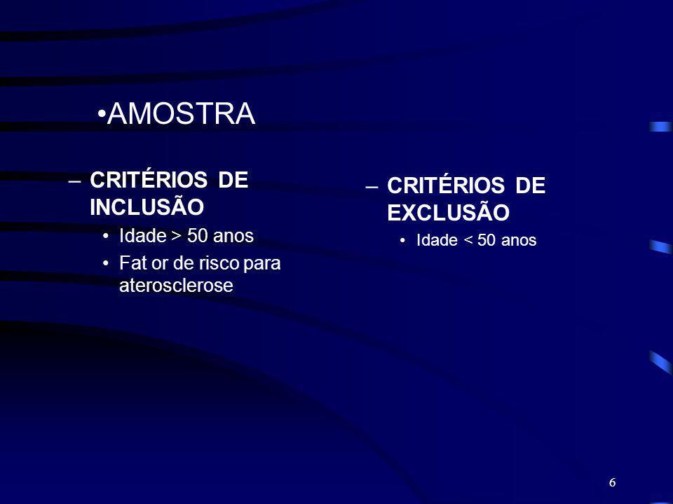 6 –CRITÉRIOS DE INCLUSÃO Idade > 50 anos Fat or de risco para aterosclerose –CRITÉRIOS DE EXCLUSÃO Idade < 50 anos AMOSTRA