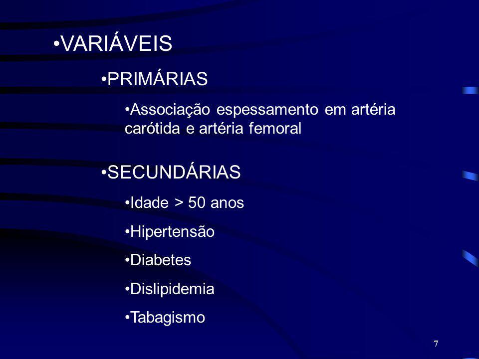 7 VARIÁVEIS PRIMÁRIAS Associação espessamento em artéria carótida e artéria femoral SECUNDÁRIAS Idade > 50 anos Hipertensão Diabetes Dislipidemia Taba