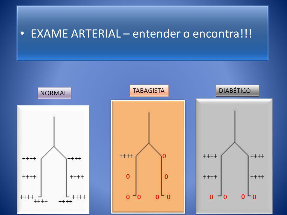 EXAME ARTERIAL – entender o encontra!!! TABAGISTA NORMAL DIABÉTICO ++++ 0 0 00 0 00 00 0 0