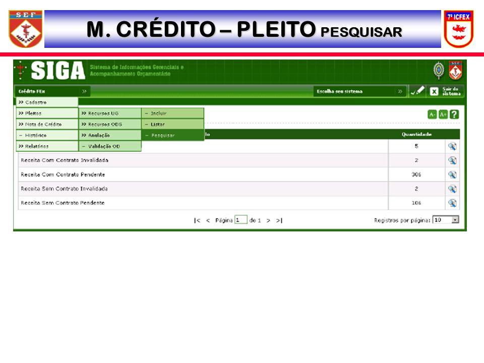 M. CRÉDITO – PLEITO PESQUISAR