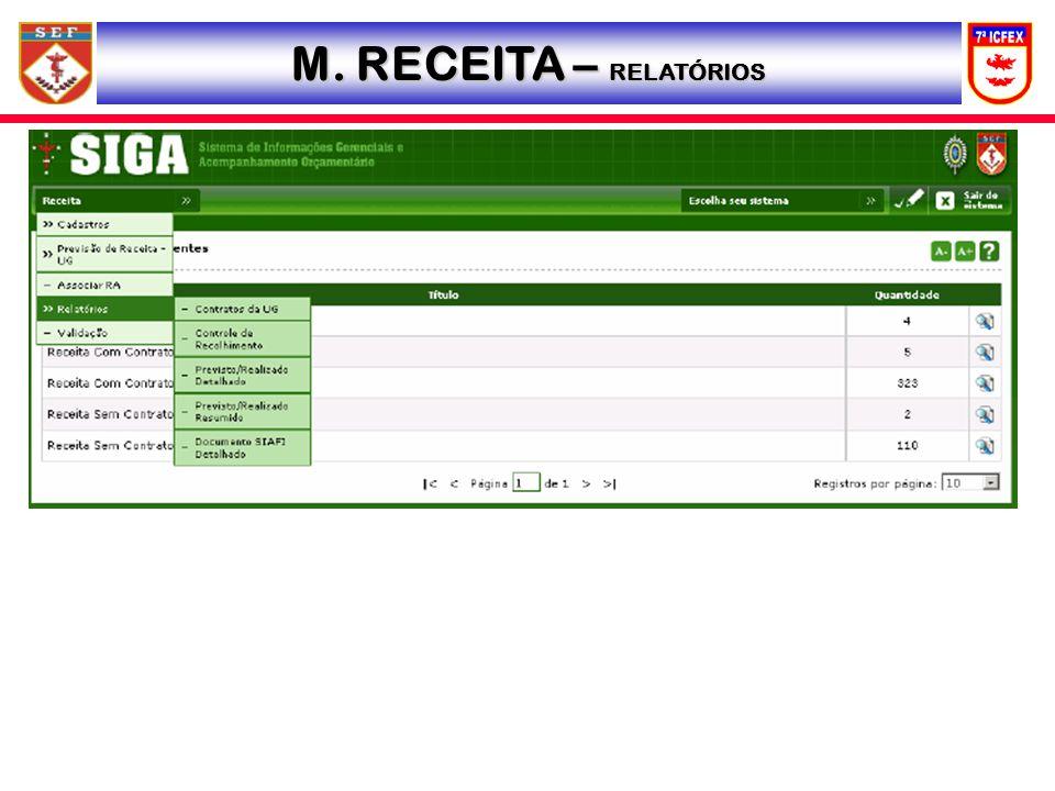 M. RECEITA – RELATÓRIOS