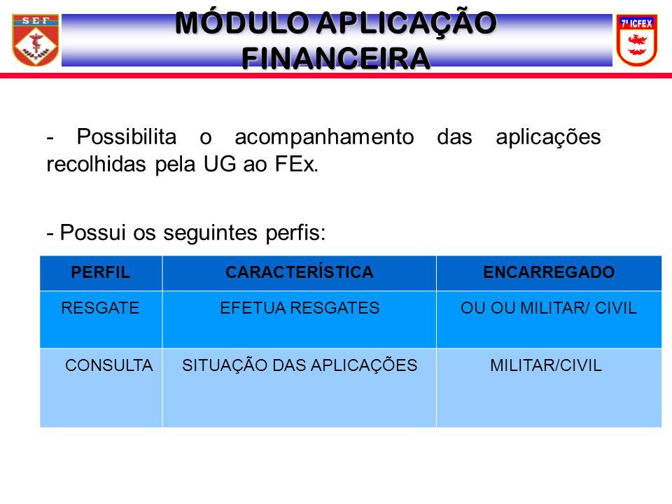 MÓDULO APLICAÇÃO FINANCEIRA - Possibilita o acompanhamento das aplicações recolhidas pela UG ao FEx. - Possui os seguintes perfis: PERFILCARACTERÍSTIC