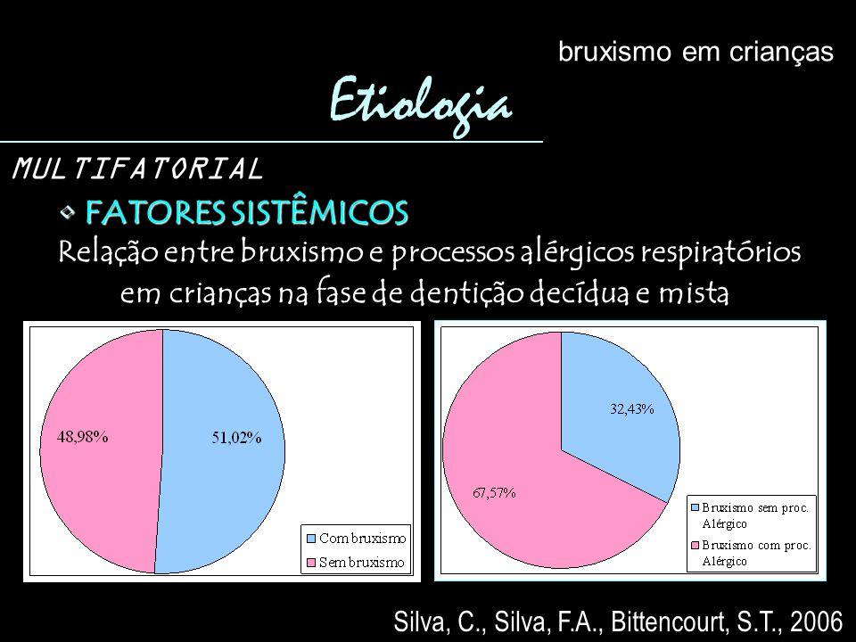 FATORES SISTÊMICOS FATORES SISTÊMICOS Etiologia bruxismo em crianças MULTIFATORIAL Relação entre bruxismo e processos alérgicos respiratórios em crian