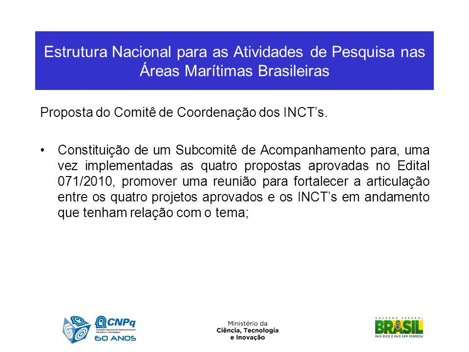 Estrutura Nacional para as Atividades de Pesquisa nas Áreas Marítimas Brasileiras Proposta do Comitê de Coordenação dos INCTs. Constituição de um Subc