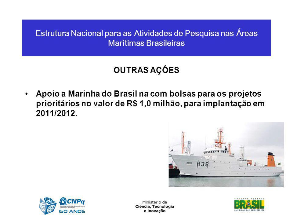 Estrutura Nacional para as Atividades de Pesquisa nas Áreas Marítimas Brasileiras OUTRAS AÇÔES Apoio a Marinha do Brasil na com bolsas para os projeto