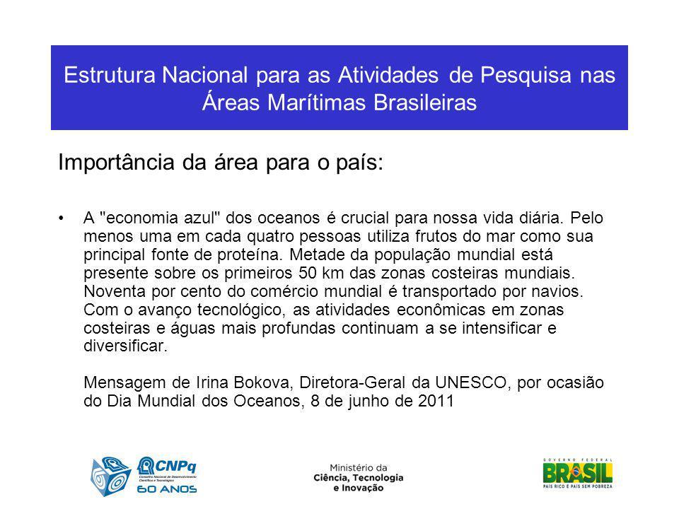 Estrutura Nacional para as Atividades de Pesquisa nas Áreas Marítimas Brasileiras Importância da área para o país: A