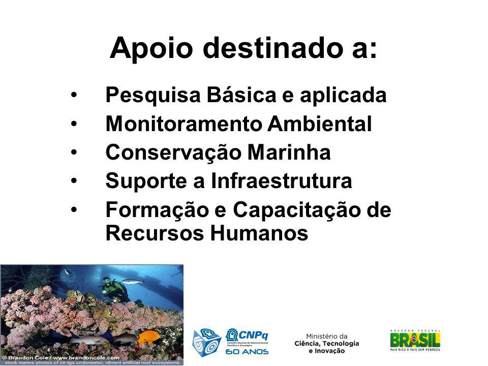 Estrutura Nacional para as Atividades de Pesquisa nas Áreas Marítimas Brasileiras POLÍTICA CT&I: Inserção do tema no Plano Nacional em Ciência, Tecnologia e Inovação (PACTI – 2007/2010), constituído para consolidar o Sistema de CT&I no Brasil.
